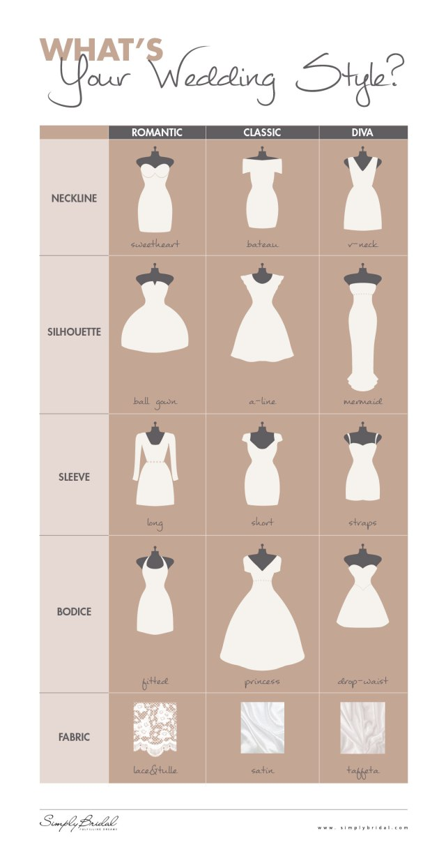 WhatIs Your Wedding Style 2013